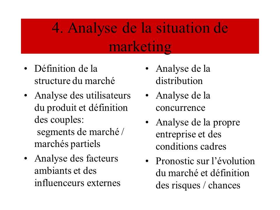 4. Analyse de la situation de marketing Définition de la structure du marché Analyse des utilisateurs du produit et définition des couples: segments d