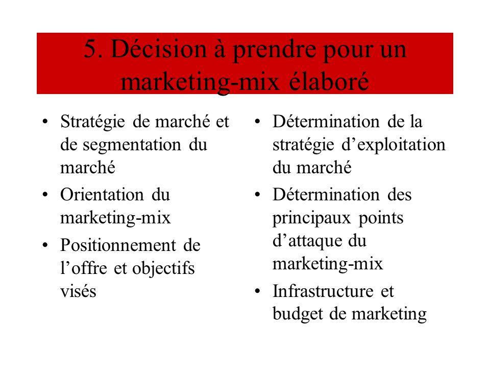 5. Décision à prendre pour un marketing-mix élaboré Stratégie de marché et de segmentation du marché Orientation du marketing-mix Positionnement de lo