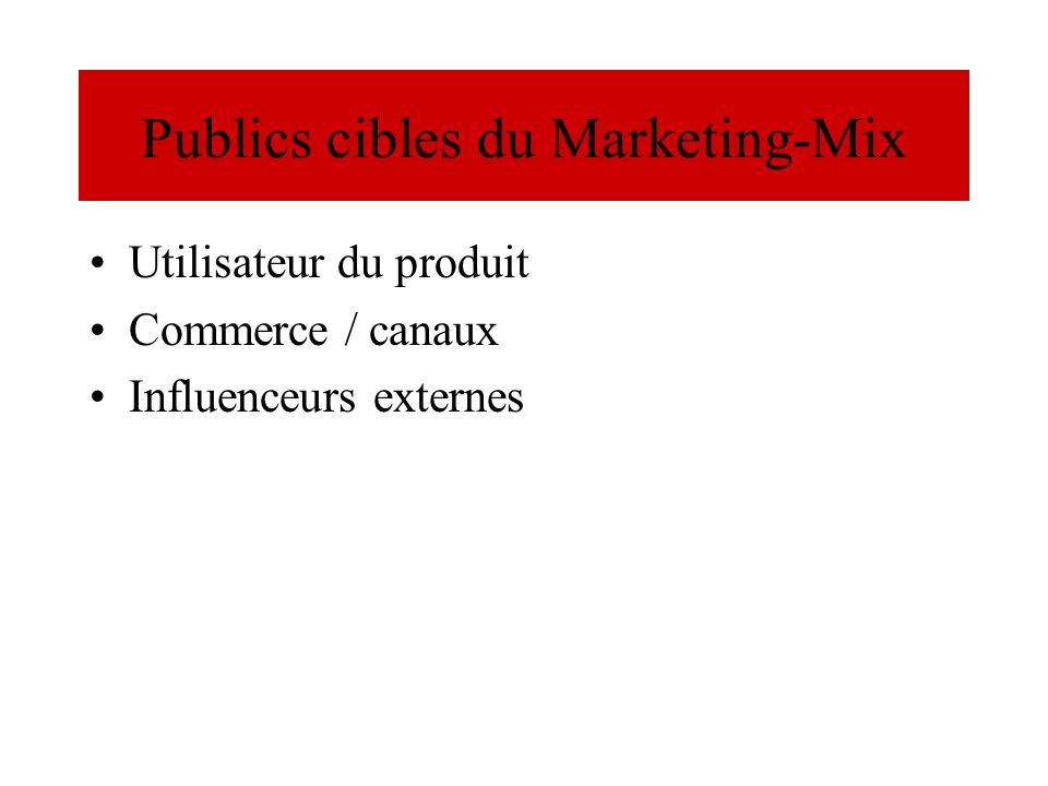 Publics cibles du Marketing-Mix Utilisateur du produit Commerce / canaux Influenceurs externes