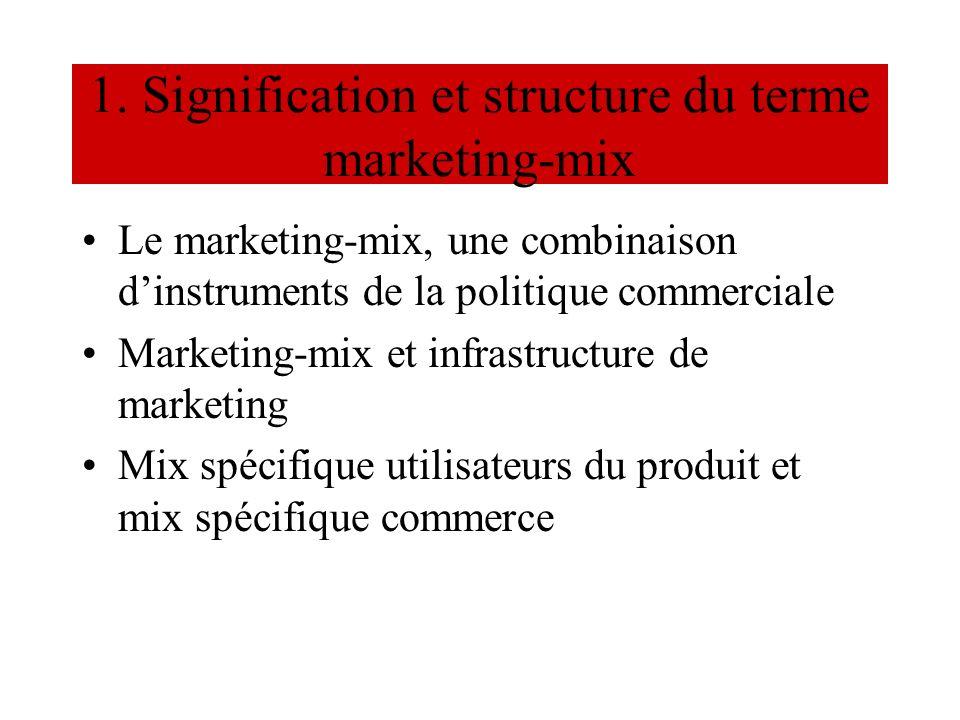 1. Signification et structure du terme marketing-mix Le marketing-mix, une combinaison dinstruments de la politique commerciale Marketing-mix et infra