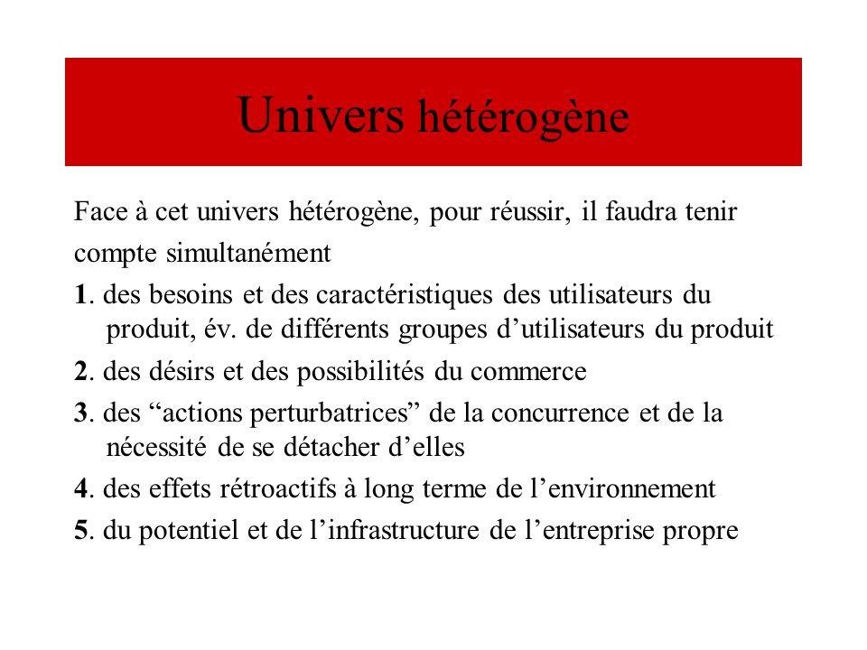 Univers hétérogène Face à cet univers hétérogène, pour réussir, il faudra tenir compte simultanément 1. des besoins et des caractéristiques des utilis