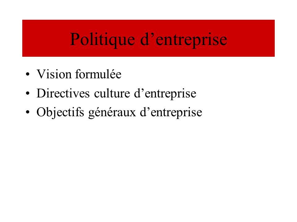 Politique dentreprise Vision formulée Directives culture dentreprise Objectifs généraux dentreprise