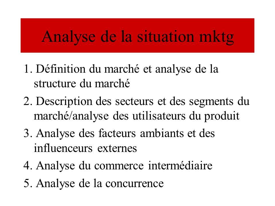 Analyse de la situation mktg 1. Définition du marché et analyse de la structure du marché 2. Description des secteurs et des segments du marché/analys