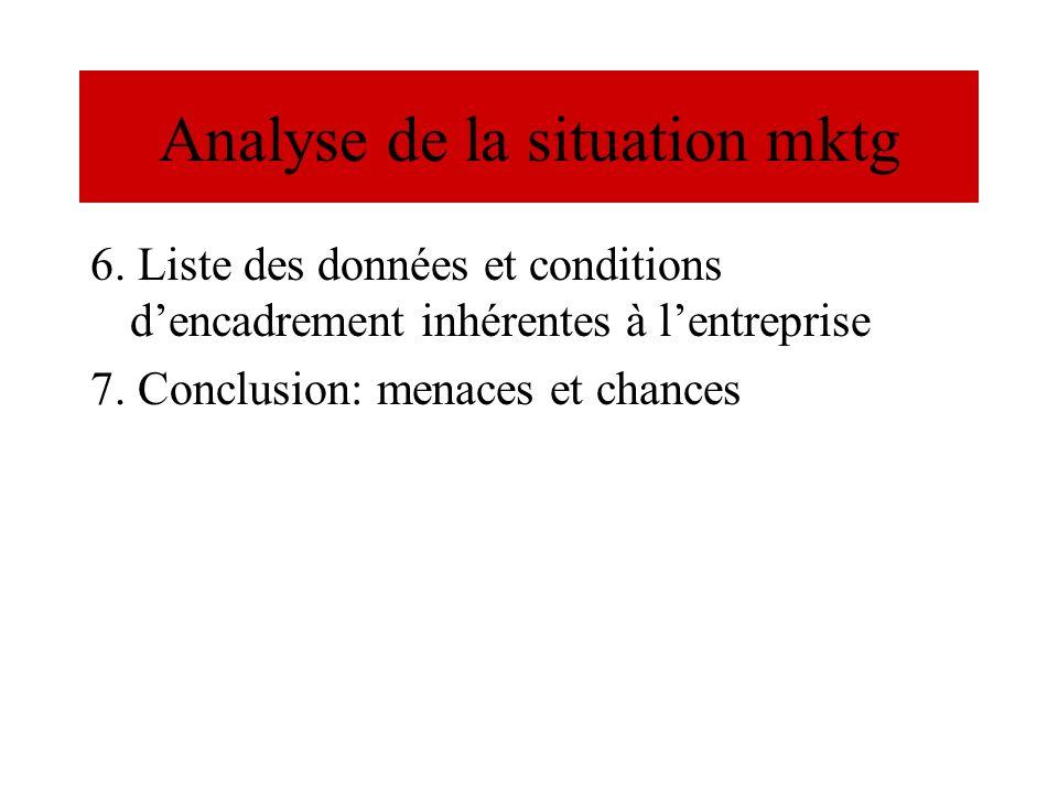 Analyse de la situation mktg 6. Liste des données et conditions dencadrement inhérentes à lentreprise 7. Conclusion: menaces et chances