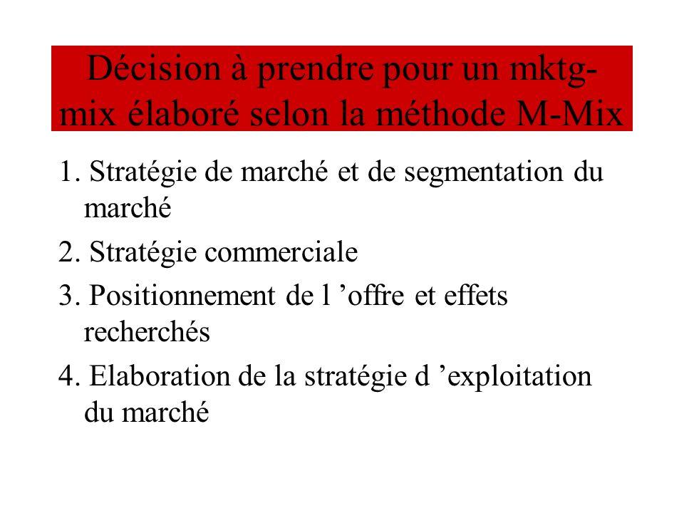 Décision à prendre pour un mktg- mix élaboré selon la méthode M-Mix 1. Stratégie de marché et de segmentation du marché 2. Stratégie commerciale 3. Po