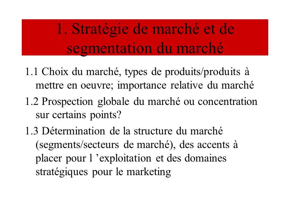 1. Stratégie de marché et de segmentation du marché 1.1 Choix du marché, types de produits/produits à mettre en oeuvre; importance relative du marché