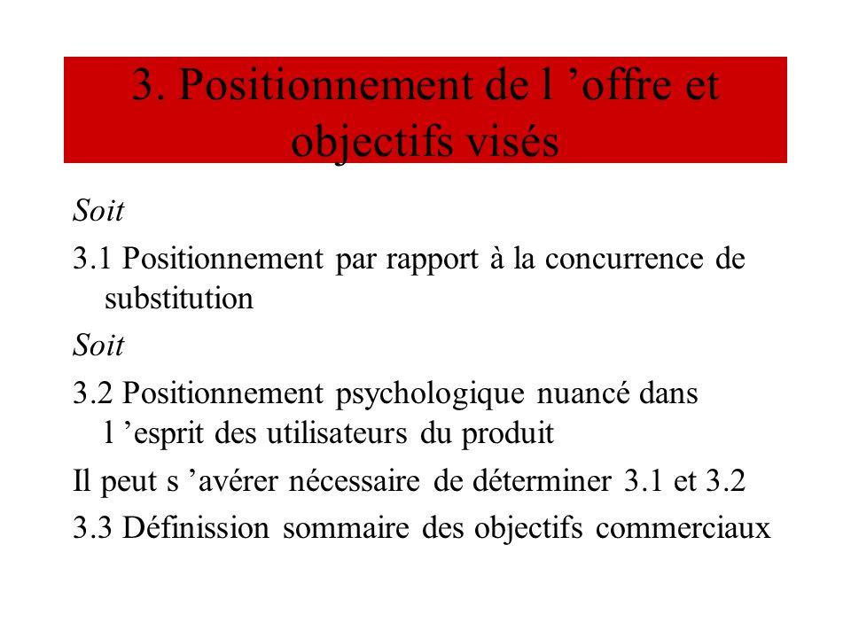 3. Positionnement de l offre et objectifs visés Soit 3.1 Positionnement par rapport à la concurrence de substitution Soit 3.2 Positionnement psycholog