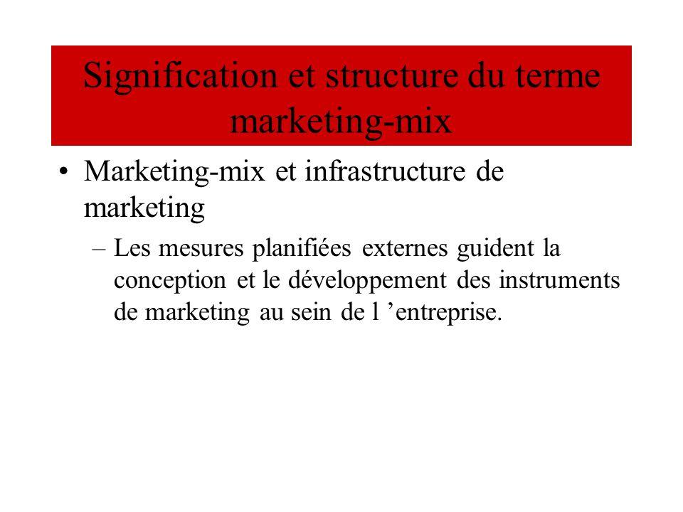 Signification et structure du terme marketing-mix Marketing-mix et infrastructure de marketing –Les mesures planifiées externes guident la conception