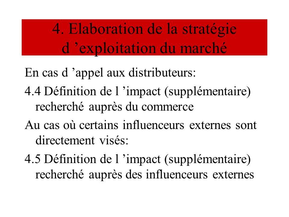 4. Elaboration de la stratégie d exploitation du marché En cas d appel aux distributeurs: 4.4 Définition de l impact (supplémentaire) recherché auprès