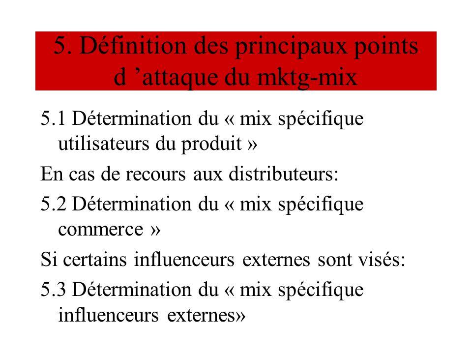 5. Définition des principaux points d attaque du mktg-mix 5.1 Détermination du « mix spécifique utilisateurs du produit » En cas de recours aux distri