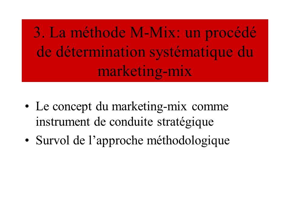 3. La méthode M-Mix: un procédé de détermination systématique du marketing-mix Le concept du marketing-mix comme instrument de conduite stratégique Su