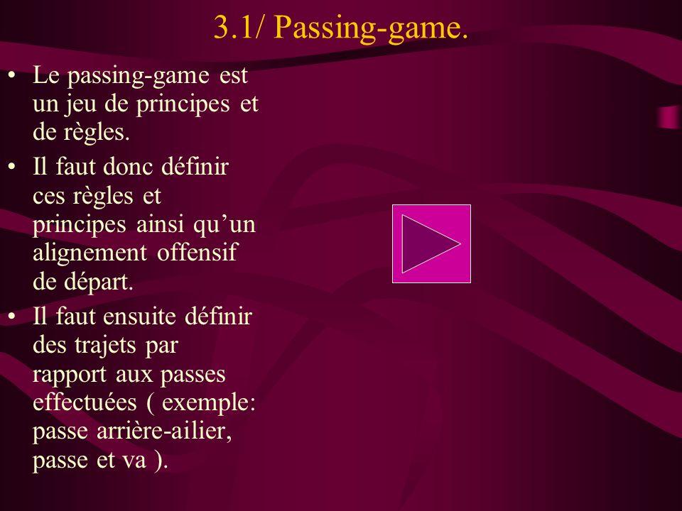 3.1/ Passing-game. Le passing-game est un jeu de principes et de règles. Il faut donc définir ces règles et principes ainsi quun alignement offensif d