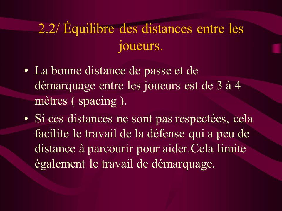 2.2/ Équilibre des distances entre les joueurs. La bonne distance de passe et de démarquage entre les joueurs est de 3 à 4 mètres ( spacing ). Si ces
