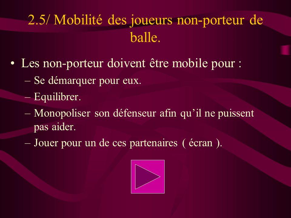 2.5/ Mobilité des joueurs non-porteur de balle. Les non-porteur doivent être mobile pour : –Se démarquer pour eux. –Equilibrer. –Monopoliser son défen