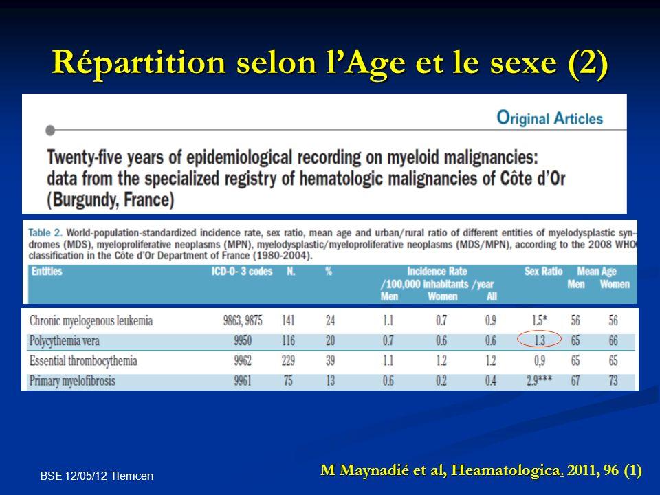 BSE 12/05/12 Tlemcen Répartition selon lAge et le sexe (2) M Maynadié et al, Heamatologica M Maynadié et al, Heamatologica. 2011, 96 (1).