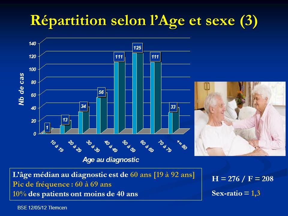 BSE 12/05/12 Tlemcen Répartition selon lAge et sexe (3) Lâge médian au diagnostic est de 60 ans [19 à 92 ans] Pic de fréquence : 60 à 69 ans 10% des p