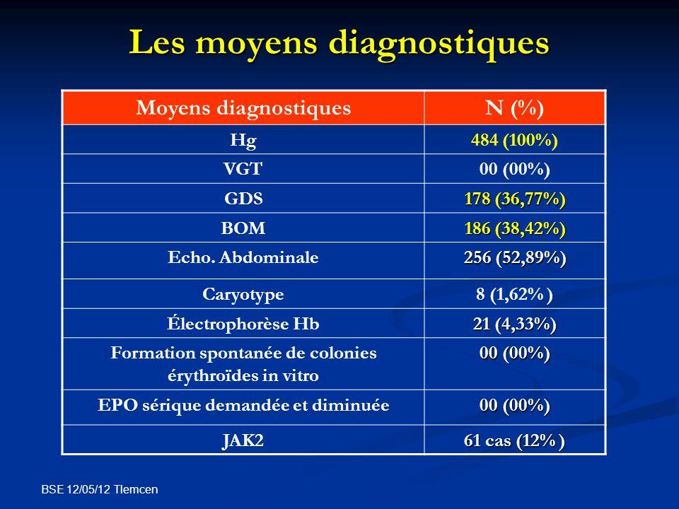 BSE 12/05/12 Tlemcen Les moyens diagnostiques Moyens diagnostiquesN (%) Hg484 (100%) VGT00 (00%) GDS 178 (36,77%) BOM 186 (38,42%) Echo. Abdominale 25