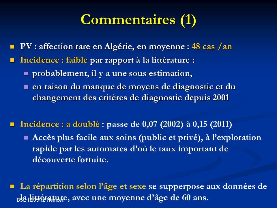 BSE 12/05/12 Tlemcen Commentaires (1) PV : affection rare en Algérie, en moyenne : 48 cas /an PV : affection rare en Algérie, en moyenne : 48 cas /an