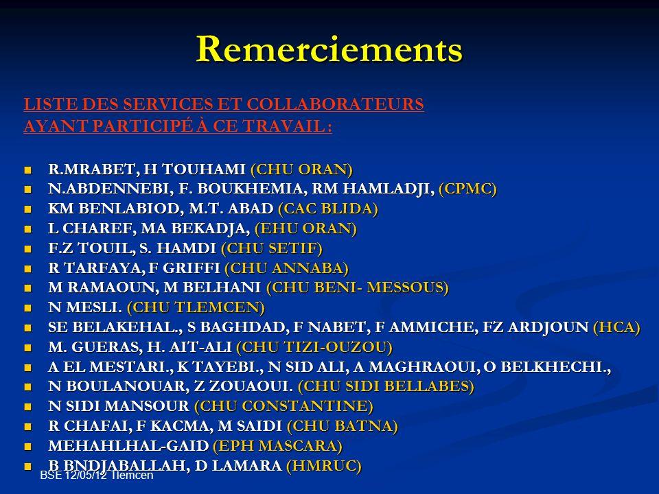 BSE 12/05/12 Tlemcen Remerciements LISTE DES SERVICES ET COLLABORATEURS AYANT PARTICIPÉ À CE TRAVAIL : R.MRABET, H TOUHAMI (CHU ORAN) R.MRABET, H TOUH
