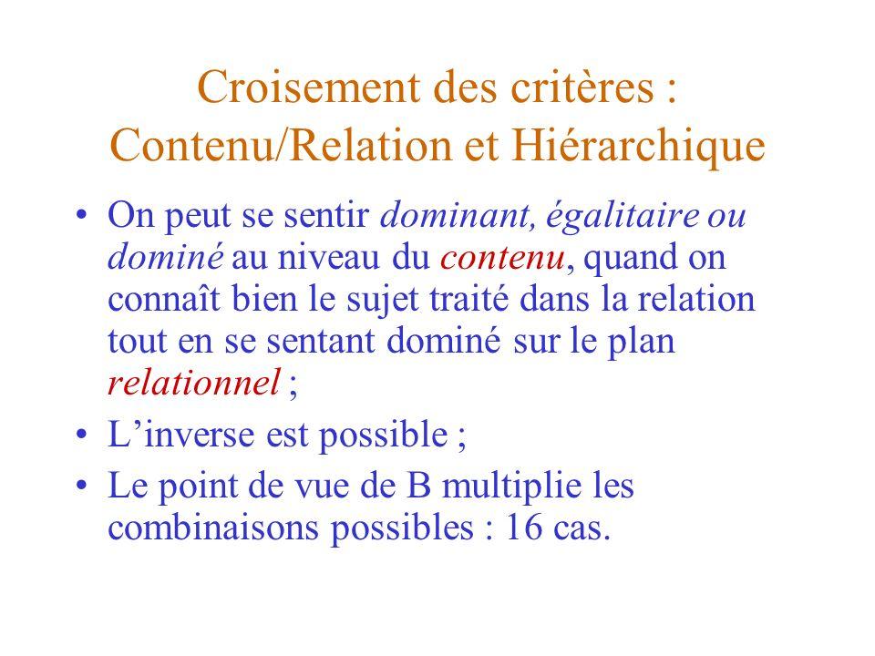 Croisement des critères : Contenu/Relation et Hiérarchique On peut se sentir dominant, égalitaire ou dominé au niveau du contenu, quand on connaît bie