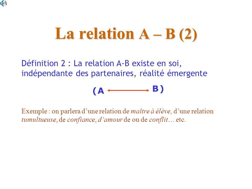 La relation A – B (2) B ( ) A Définition 2 : La relation A-B existe en soi, indépendante des partenaires, réalité émergente Exemple : on parlera dune relation de maître à élève, dune relation tumultueuse, de confiance, damour de ou de conflit… etc.