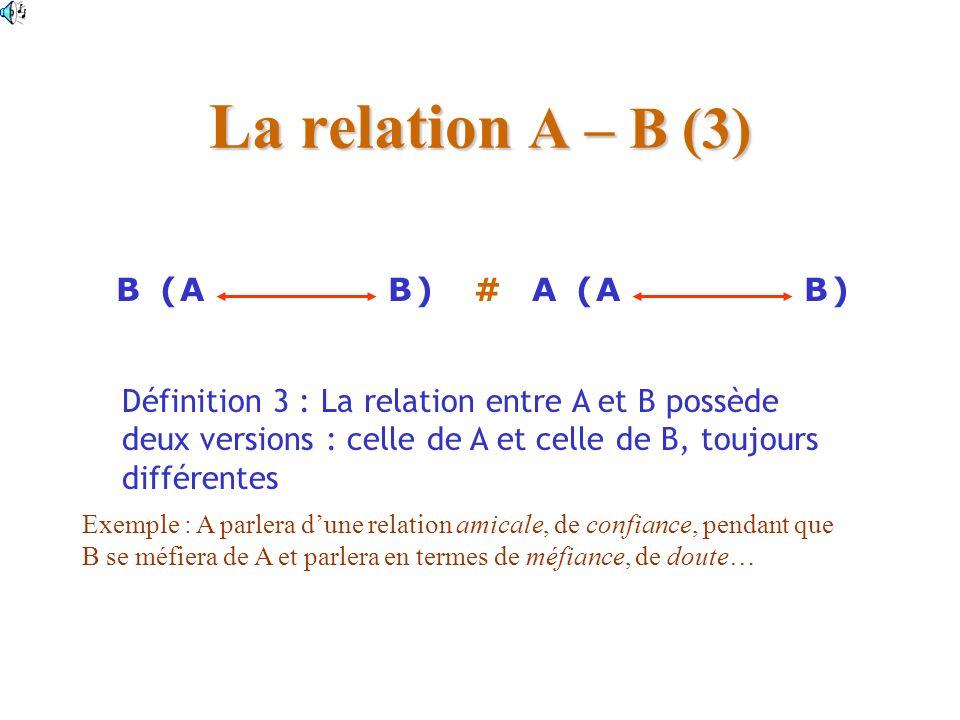 La relation A – B (3) AB()AB()BA# Définition 3 : La relation entre A et B possède deux versions : celle de A et celle de B, toujours différentes Exemple : A parlera dune relation amicale, de confiance, pendant que B se méfiera de A et parlera en termes de méfiance, de doute…