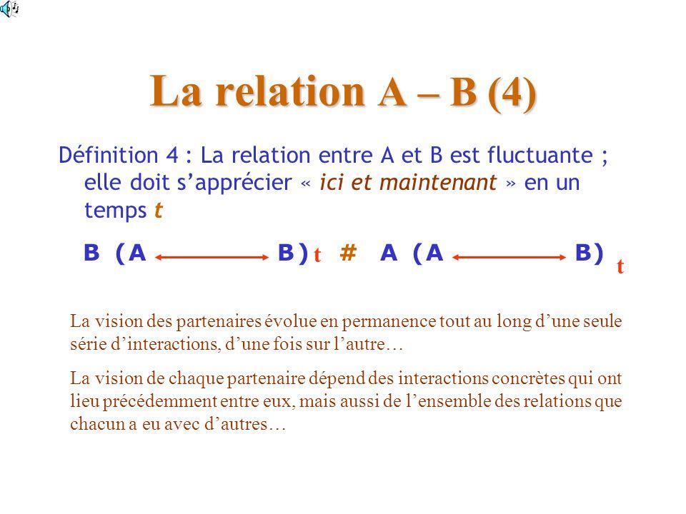 La relation A – B (4) Définition 4 : La relation entre A et B est fluctuante ; elle doit sapprécier « ici et maintenant » en un temps t ABAB(BA# t )( t ) La vision des partenaires évolue en permanence tout au long dune seule série dinteractions, dune fois sur lautre… La vision de chaque partenaire dépend des interactions concrètes qui ont lieu précédemment entre eux, mais aussi de lensemble des relations que chacun a eu avec dautres…