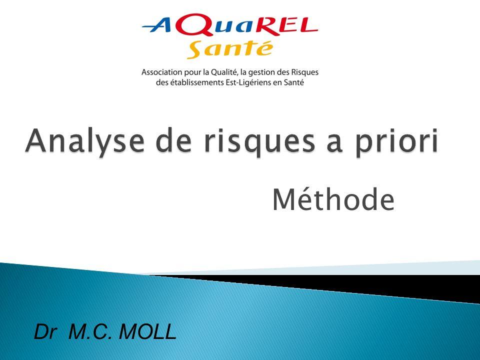 Méthode Dr M.C. MOLL