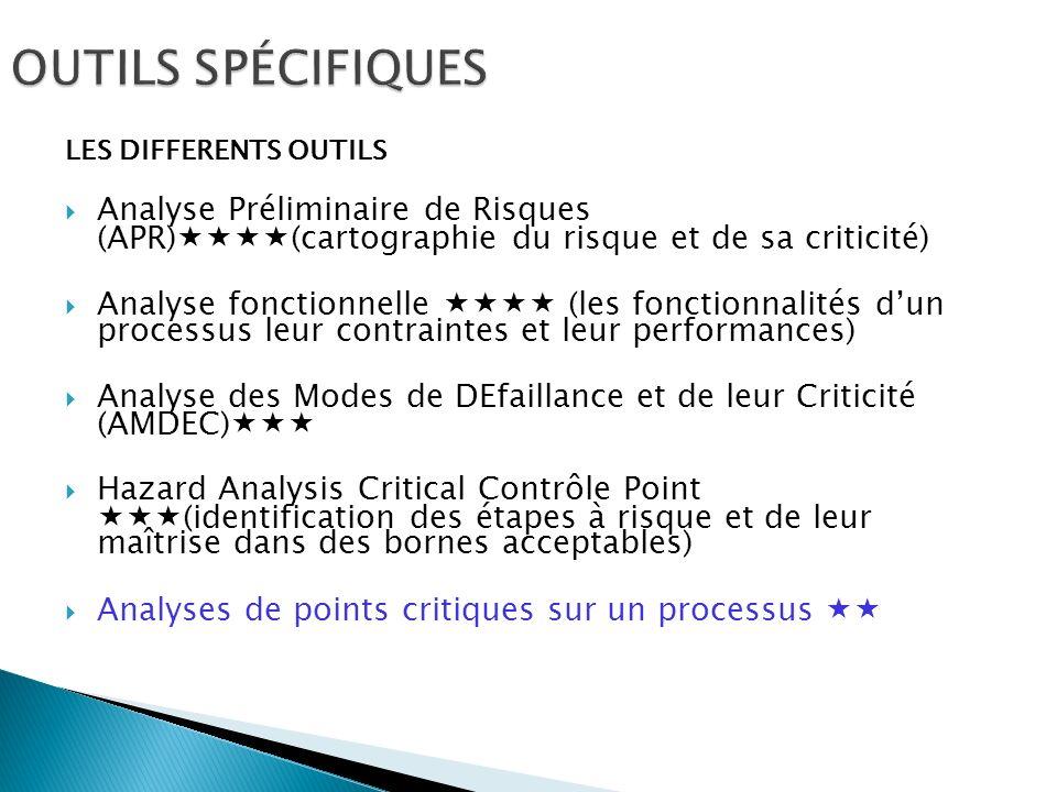 OUTILS SPÉCIFIQUES LES DIFFERENTS OUTILS Analyse Préliminaire de Risques (APR) (cartographie du risque et de sa criticité) Analyse fonctionnelle (les