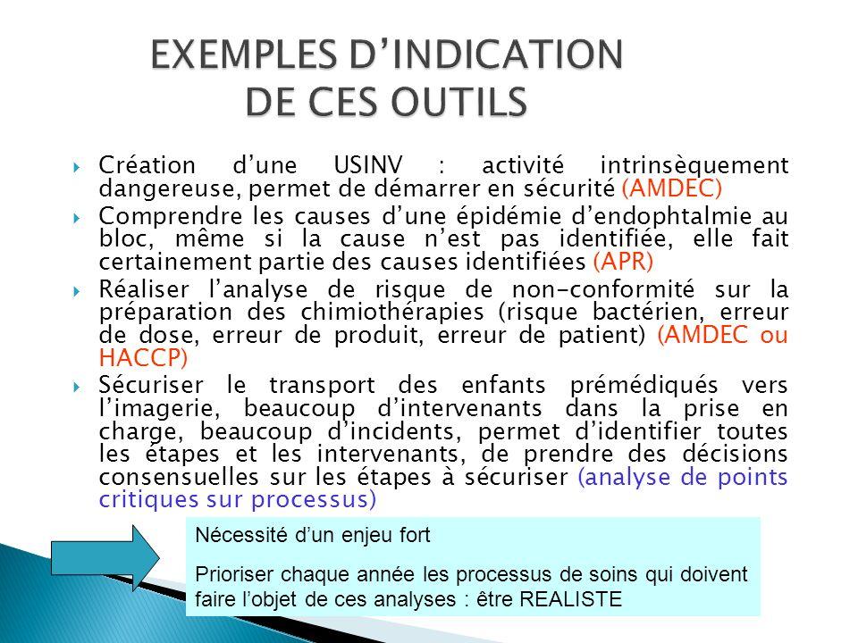 EXEMPLES DINDICATION DE CES OUTILS EXEMPLES DINDICATION DE CES OUTILS Création dune USINV : activité intrinsèquement dangereuse, permet de démarrer en