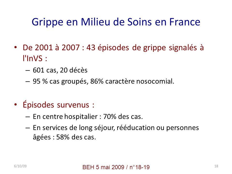 Grippe en Milieu de Soins en France De 2001 à 2007 : 43 épisodes de grippe signalés à l InVS : – 601 cas, 20 décès – 95 % cas groupés, 86% caractère nosocomial.