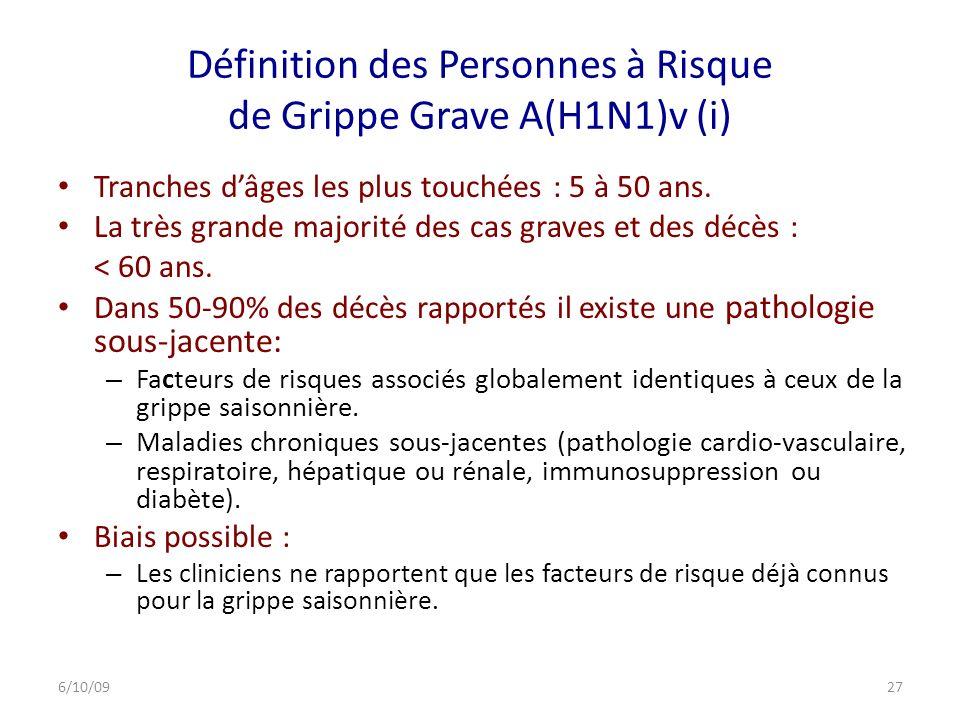 Définition des Personnes à Risque de Grippe Grave A(H1N1)v (i) Tranches dâges les plus touchées : 5 à 50 ans.