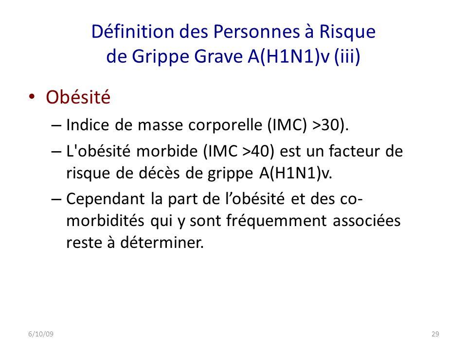Définition des Personnes à Risque de Grippe Grave A(H1N1)v (iii) Obésité – Indice de masse corporelle (IMC) >30).