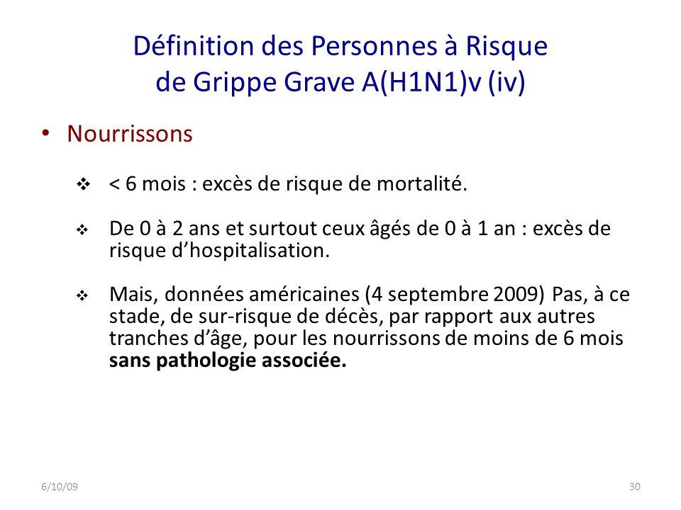 Définition des Personnes à Risque de Grippe Grave A(H1N1)v (iv) Nourrissons < 6 mois : excès de risque de mortalité.
