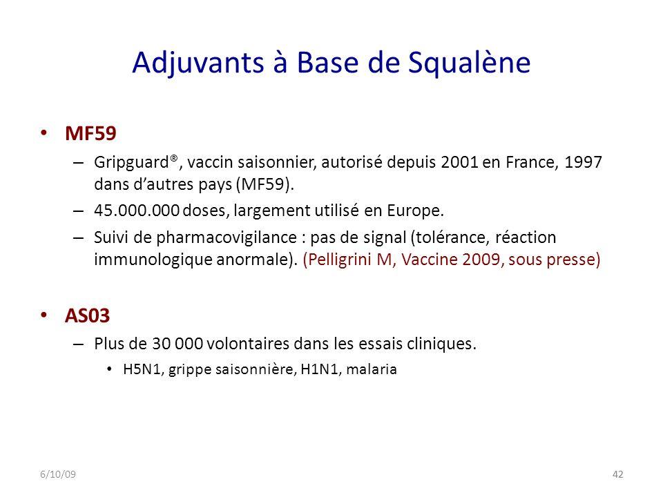 Adjuvants à Base de Squalène MF59 – Gripguard®, vaccin saisonnier, autorisé depuis 2001 en France, 1997 dans dautres pays (MF59).