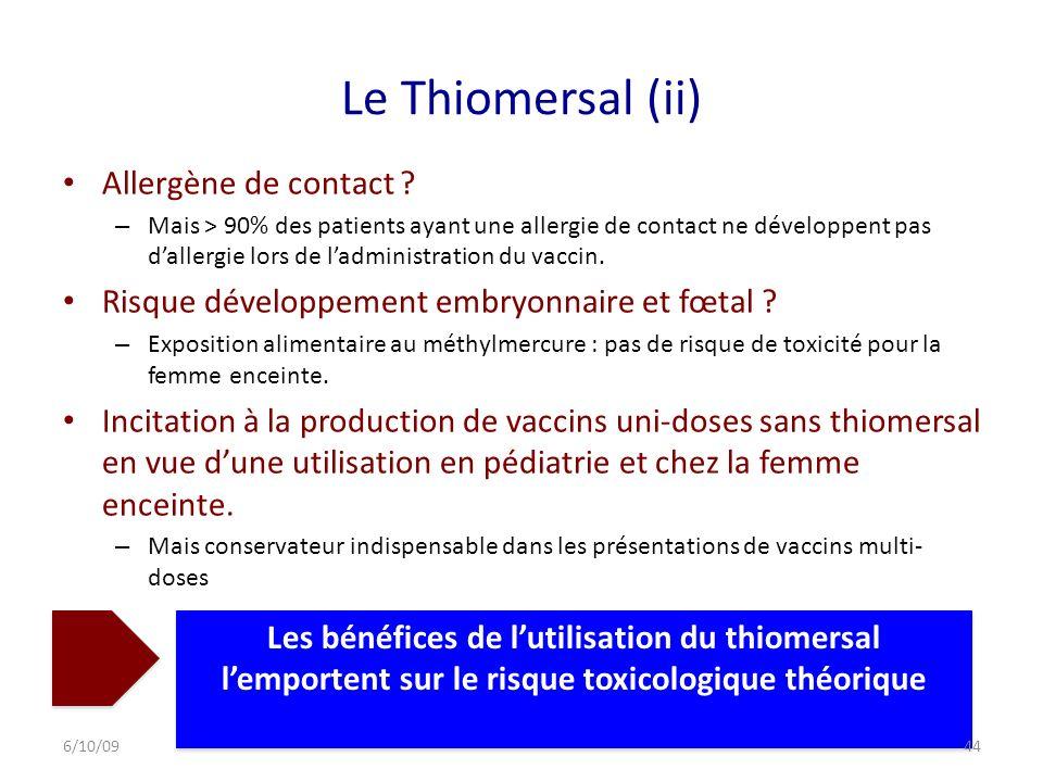 Le Thiomersal (ii) Allergène de contact .