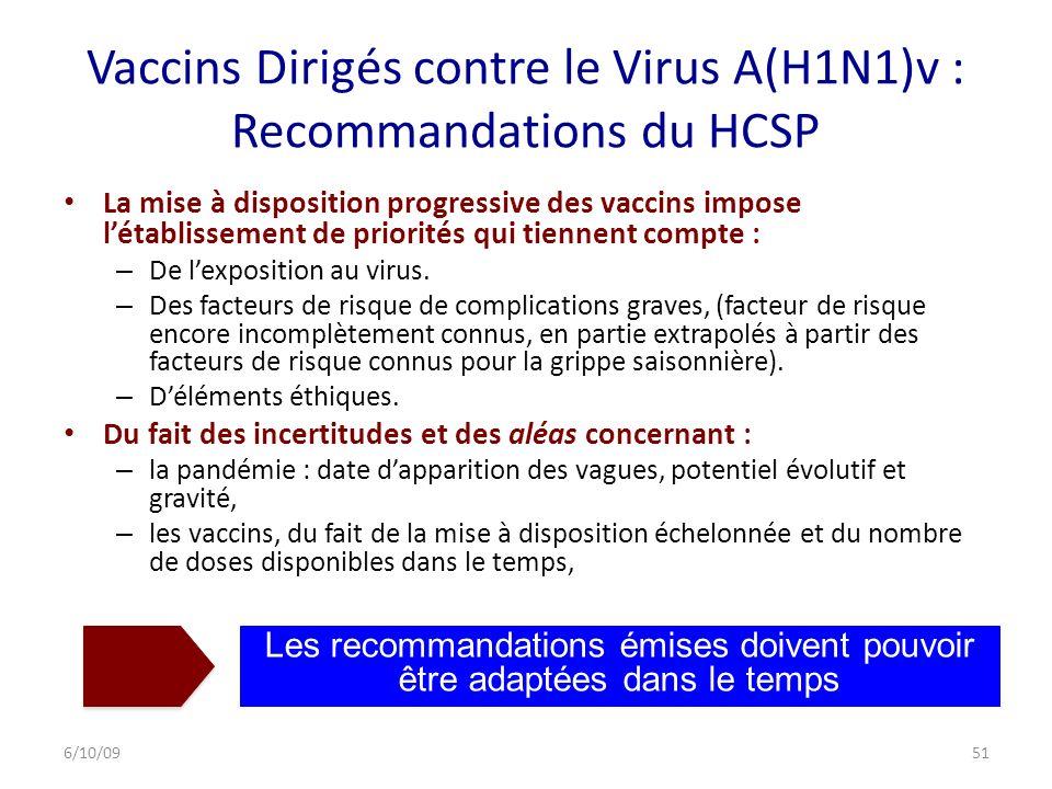 Vaccins Dirigés contre le Virus A(H1N1)v : Recommandations du HCSP La mise à disposition progressive des vaccins impose létablissement de priorités qui tiennent compte : – De lexposition au virus.