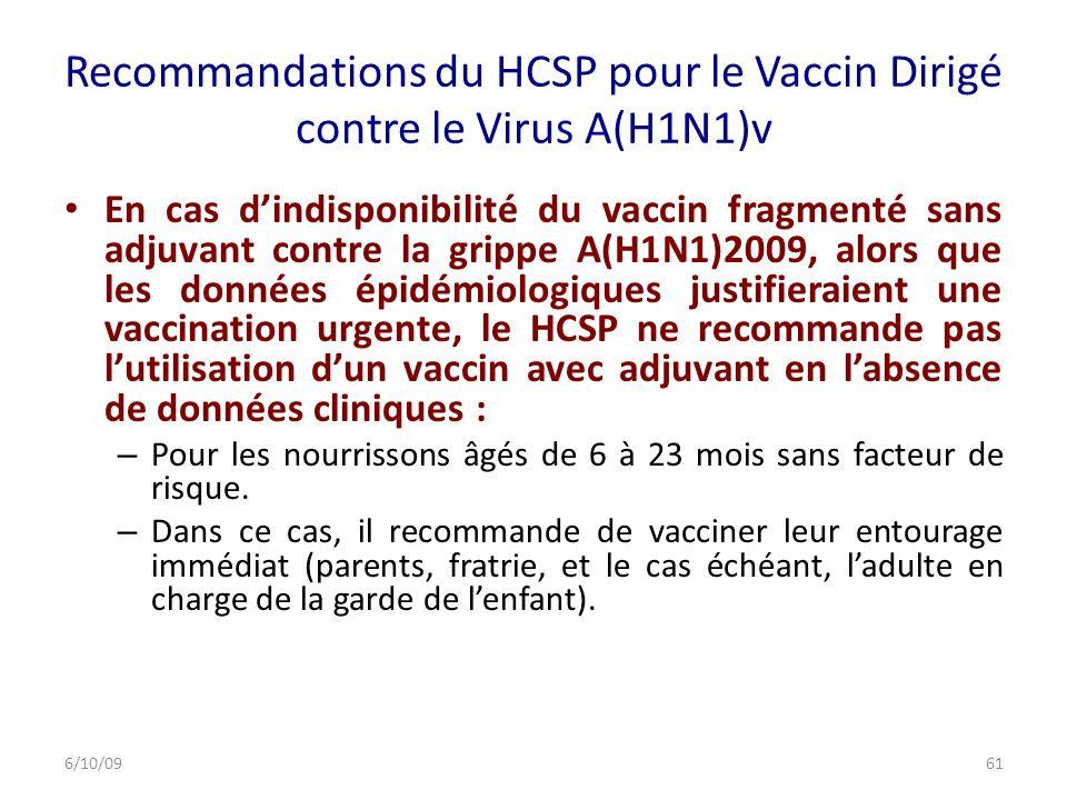 Recommandations du HCSP pour le Vaccin Dirigé contre le Virus A(H1N1)v En cas dindisponibilité du vaccin fragmenté sans adjuvant contre la grippe A(H1N1)2009, alors que les données épidémiologiques justifieraient une vaccination urgente, le HCSP ne recommande pas lutilisation dun vaccin avec adjuvant en labsence de données cliniques : – Pour les nourrissons âgés de 6 à 23 mois sans facteur de risque.