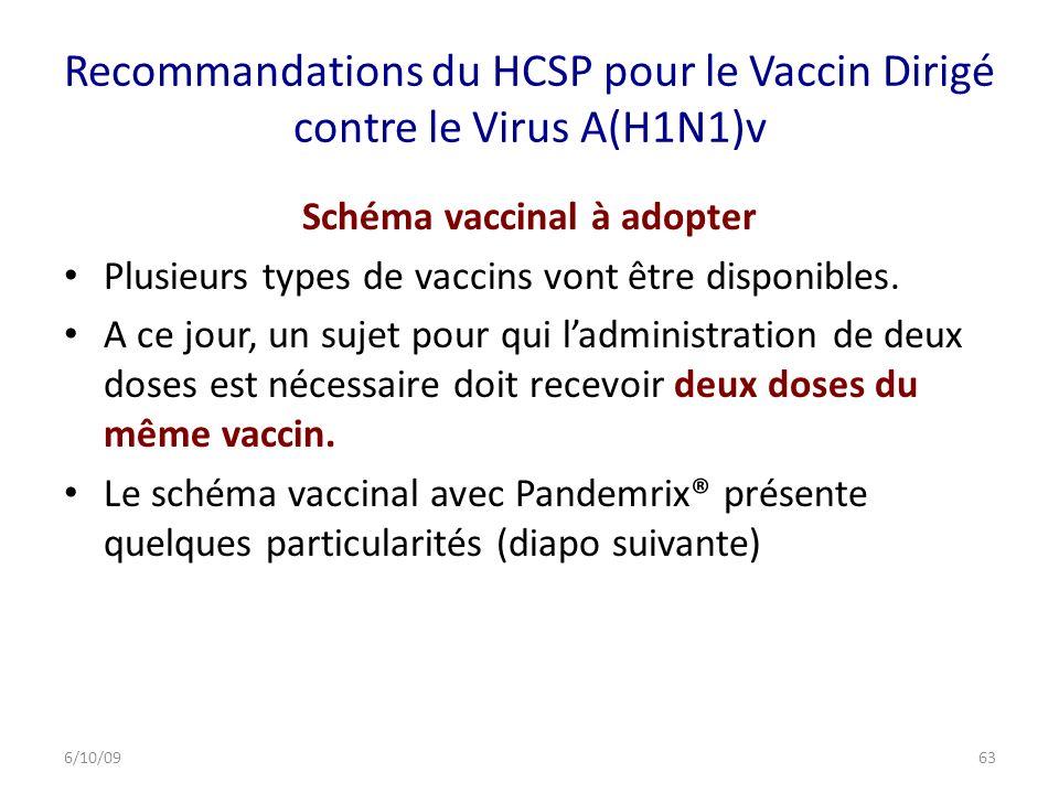 Recommandations du HCSP pour le Vaccin Dirigé contre le Virus A(H1N1)v Schéma vaccinal à adopter Plusieurs types de vaccins vont être disponibles.