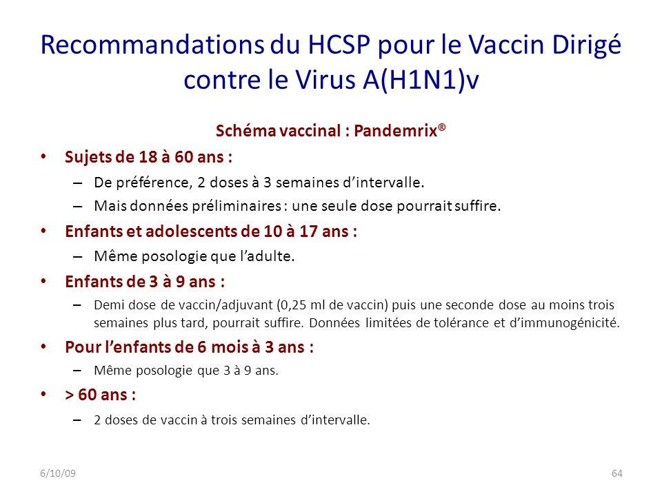 Recommandations du HCSP pour le Vaccin Dirigé contre le Virus A(H1N1)v Schéma vaccinal : Pandemrix® Sujets de 18 à 60 ans : – De préférence, 2 doses à 3 semaines dintervalle.