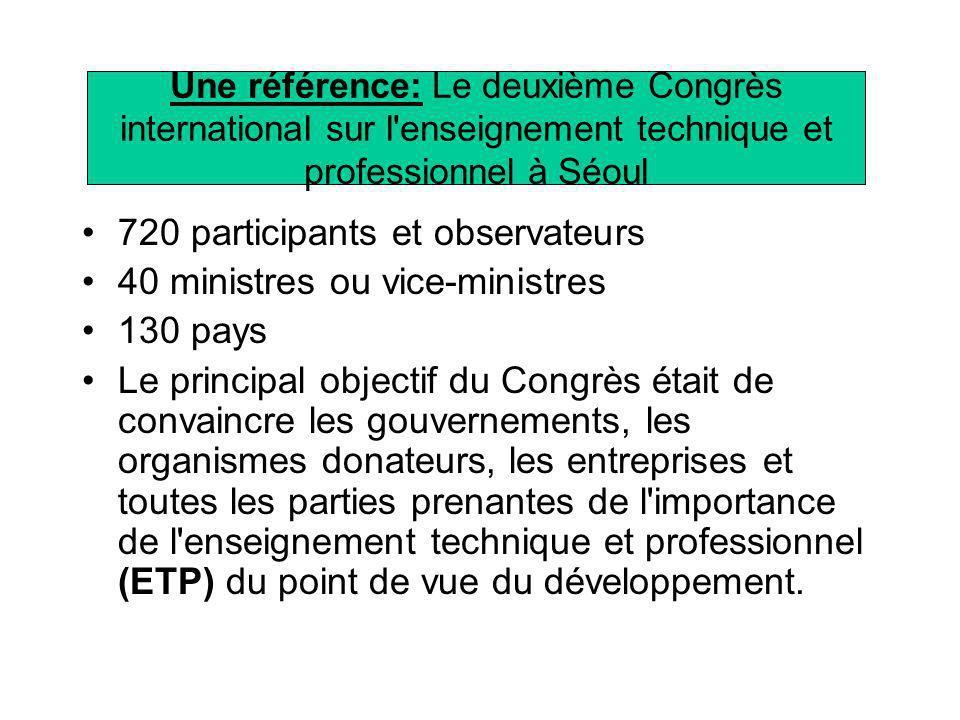 Une référence: Le deuxième Congrès international sur l'enseignement technique et professionnel à Séoul 720 participants et observateurs 40 ministres o