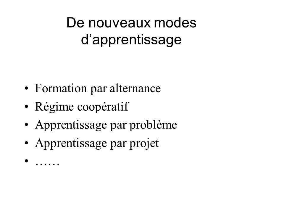 De nouveaux modes dapprentissage Formation par alternance Régime coopératif Apprentissage par problème Apprentissage par projet ……