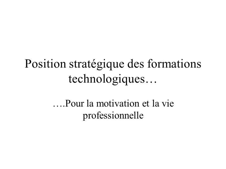 Position stratégique des formations technologiques… ….Pour la motivation et la vie professionnelle