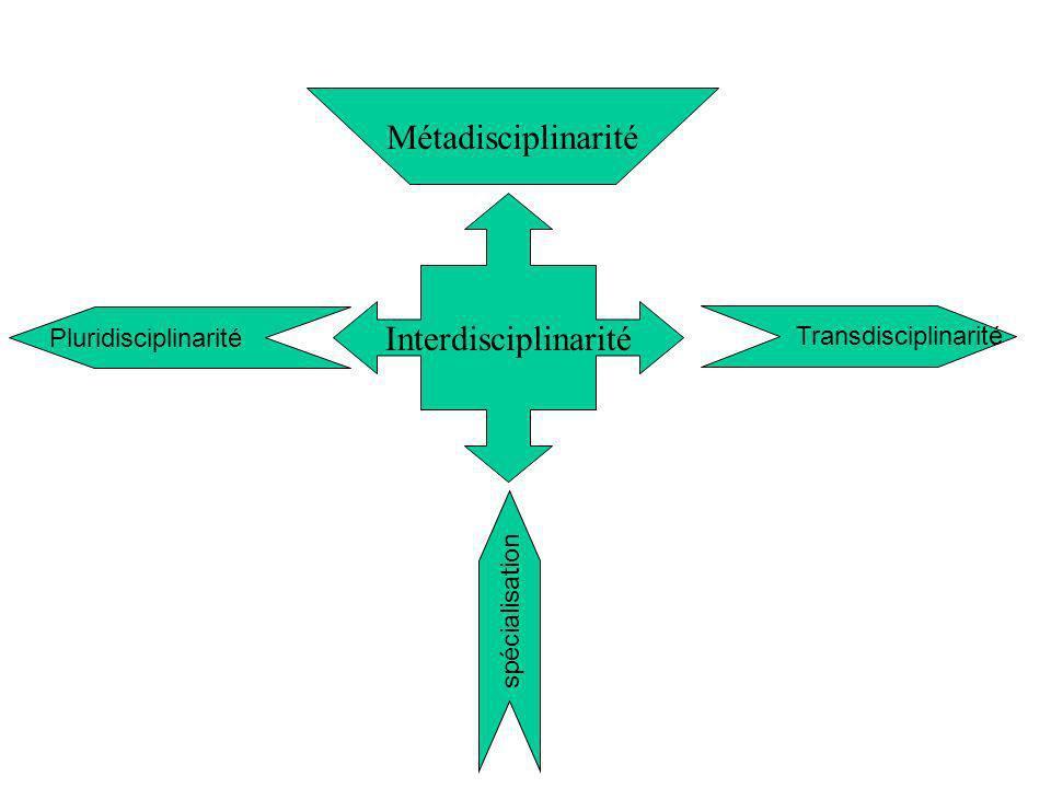 Interdisciplinarité Transdisciplinarité Pluridisciplinarité spécialisation Métadisciplinarité