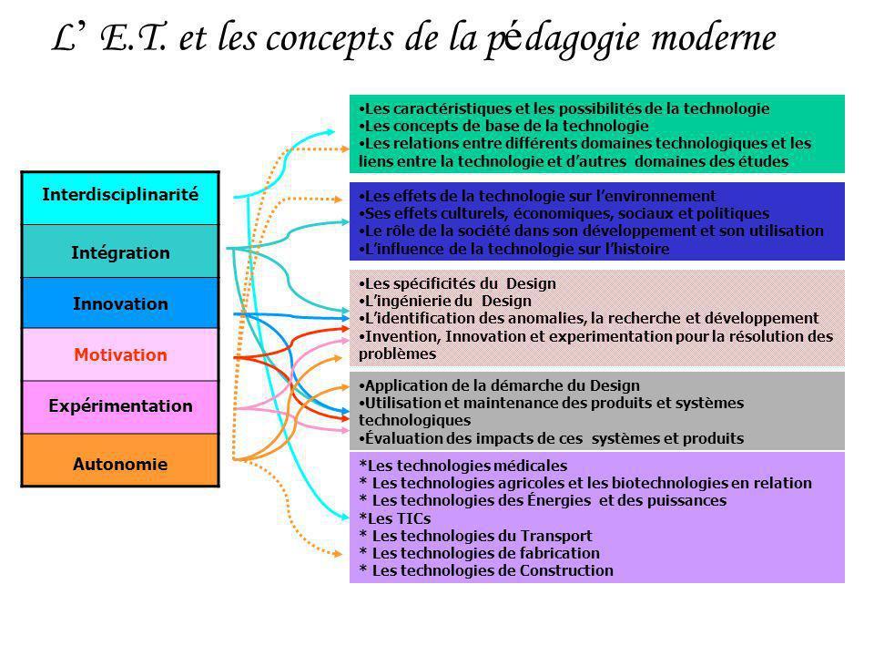 L E.T. et les concepts de la p é dagogie moderne Les effets de la technologie sur lenvironnement Ses effets culturels, économiques, sociaux et politiq