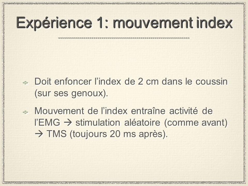 Expérience 1: mouvement index Doit enfoncer lindex de 2 cm dans le coussin (sur ses genoux).