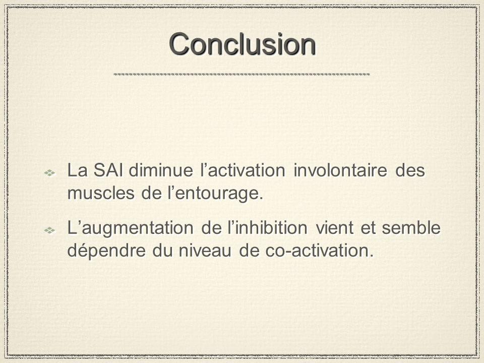 ConclusionConclusion La SAI diminue lactivation involontaire des muscles de lentourage. Laugmentation de linhibition vient et semble dépendre du nivea
