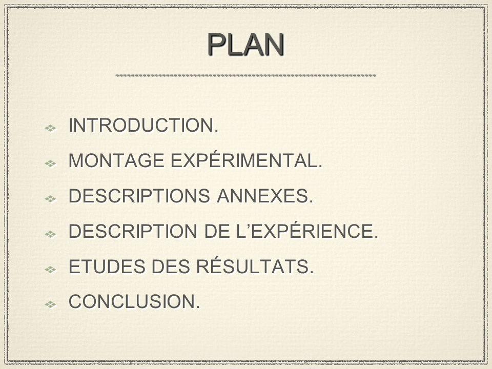 PLANPLAN INTRODUCTION. MONTAGE EXPÉRIMENTAL. DESCRIPTIONS ANNEXES. DESCRIPTION DE LEXPÉRIENCE. ETUDES DES RÉSULTATS. CONCLUSION. INTRODUCTION. MONTAGE