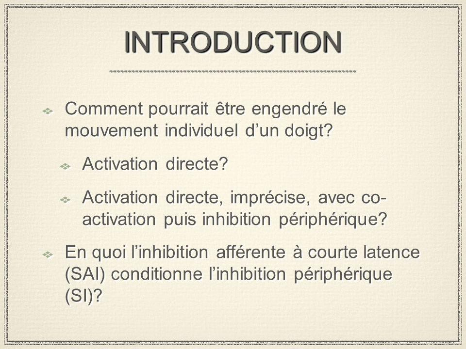 ConclusionConclusion La SAI diminue lactivation involontaire des muscles de lentourage.
