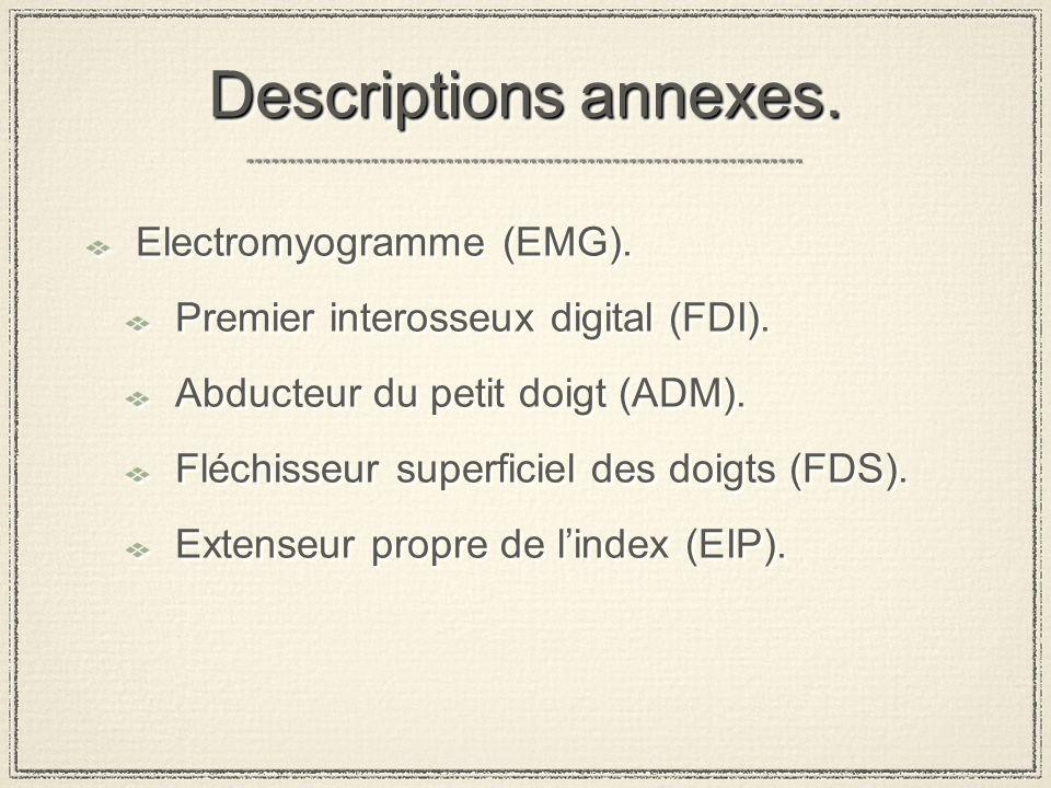 Descriptions annexes. Electromyogramme (EMG). Premier interosseux digital (FDI). Abducteur du petit doigt (ADM). Fléchisseur superficiel des doigts (F